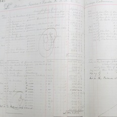 Atchison, Topeka and Santa Fe Railroad account ledger, 1884 -1889. Credit: The Baring Archive
